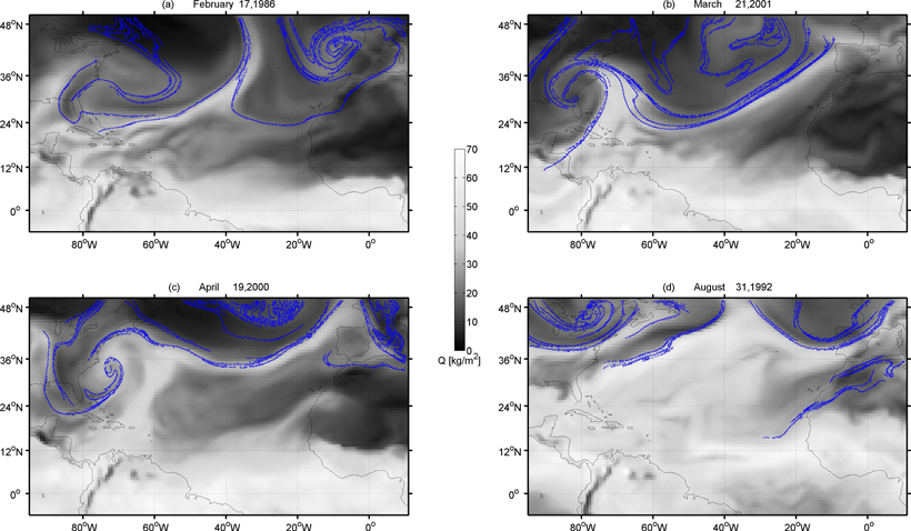 """A computer simulation reveals how Langrangian coherent structures can serve as temporary """"tracer patterns"""" for the growth of atmospheric rivers."""