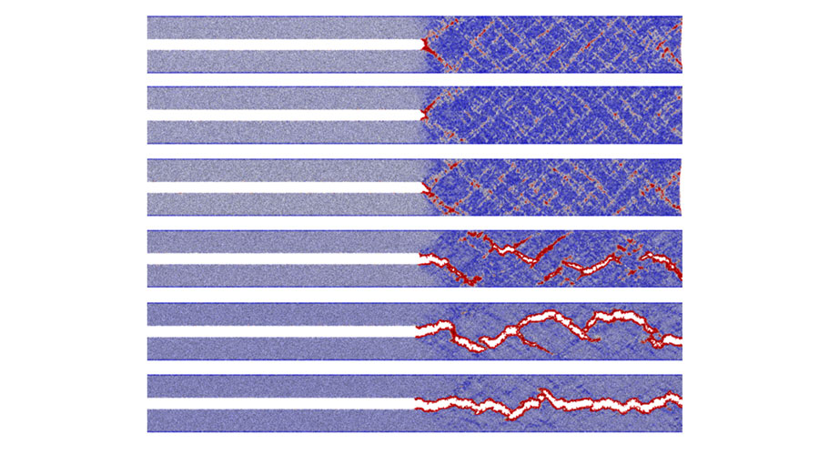 Measuring fracture energy in model glasses with various ductility; showing the deformation morphologies for glasses with various ductilities; and measured fracture energy (and normalized fracture energy by the surface energy) CREDIT: Binghui Deng and Yunfeng Shi