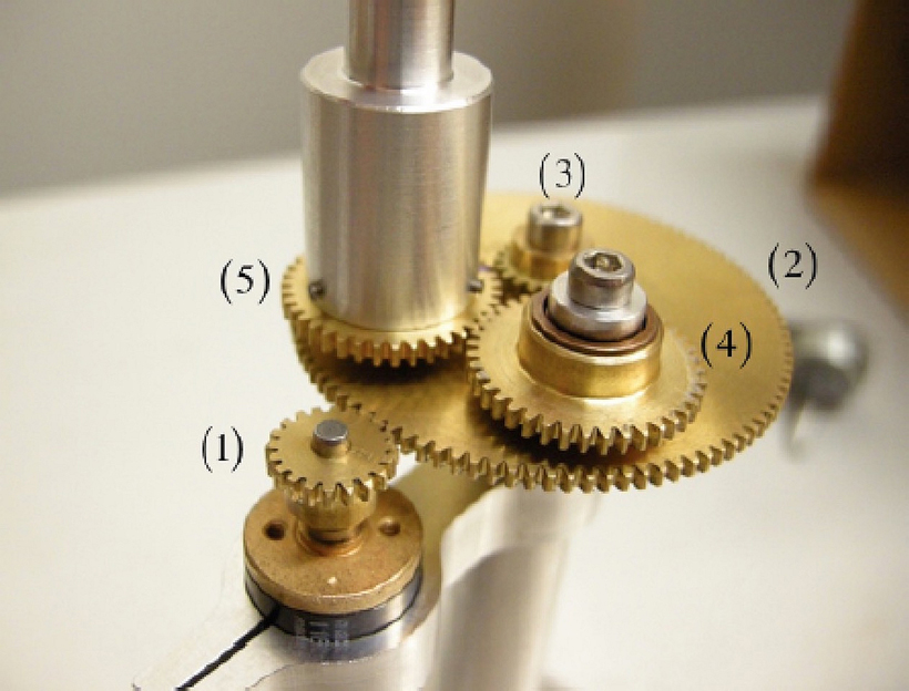 Rotating permanent magnet tool developed by Smid et al for viewing magnetotactic bacteria with a light microscope. A first gear (1) is mounted on a motor to drive a larger gear (2). The second gear rotates around a fixed axis on which a third gear (3) is mounted. A fourth gear (4) is designed to change the direction of rotation of the fifth gear (5), upon which the permanent magnet is attached. CREDIT: Pieter Smid/Ludwig-Maximilians-Universität