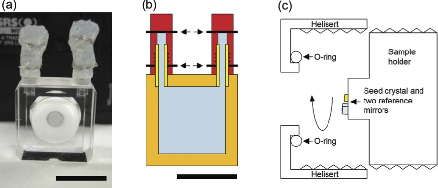 The growth cell (a). The scale bar is 10 mm. (b) The body of the growth cell is made of quartz glass (orange). Two capillaries of quartz glass with rubber stoppers (yellow) are fixed to the body with an adhesive. Tubes of elastomer (red) are attached to each capillary. After the growth cell is filled with the growth solution (light blue), the tubes are closed with metal wires (arrows). (c) Schematic illustration of the growth cell. CREDIT - K. Tsukamoto et al/Tohoku University