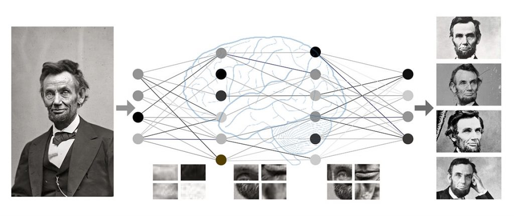 A deep neural network annotated with both existing and additional attributes, such as causation, that can be described in the context of neuromorphic computing systems.