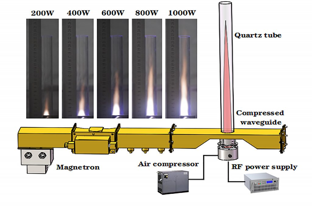 A schematic diagram of a prototype microwave air plasma thruster and the images of the bright plasma jet at different microwave powers. This device consists of a microwave power supply, an air compressor, a compressed microwave waveguide and a flame ignitor. CREDIT: Jau Tang and Jun Li