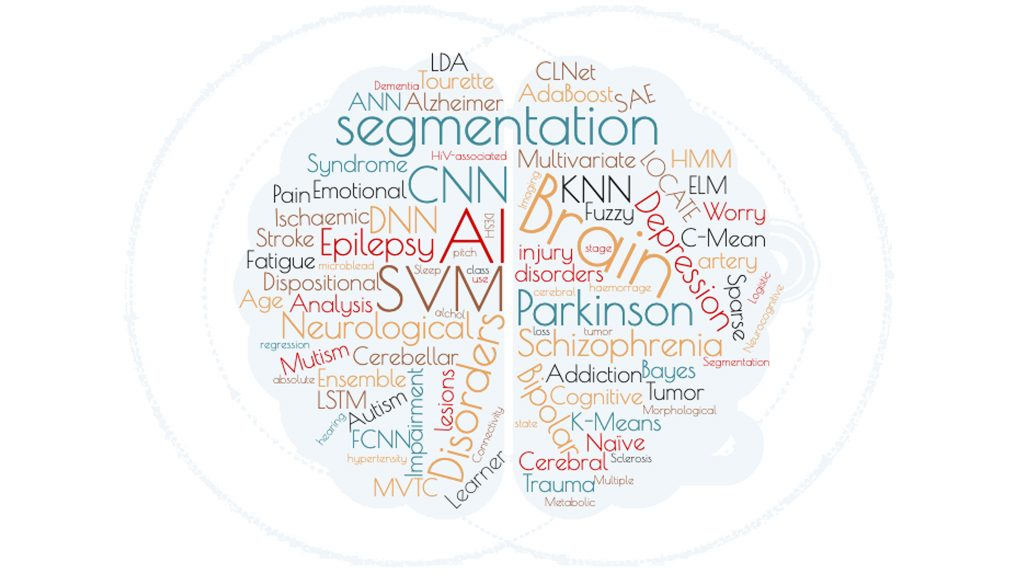Loaded with the titles of all the papers in the study, a word cloud shows the prevalence of AI concepts in the sample, including machine learning techniques like convolutional neural networks (CNN), support vector machines (SVM), and image segmentation, a digital image processing technique used in computer vision. CREDIT: Image courtesy Alice Segato and Aldo Marzullo