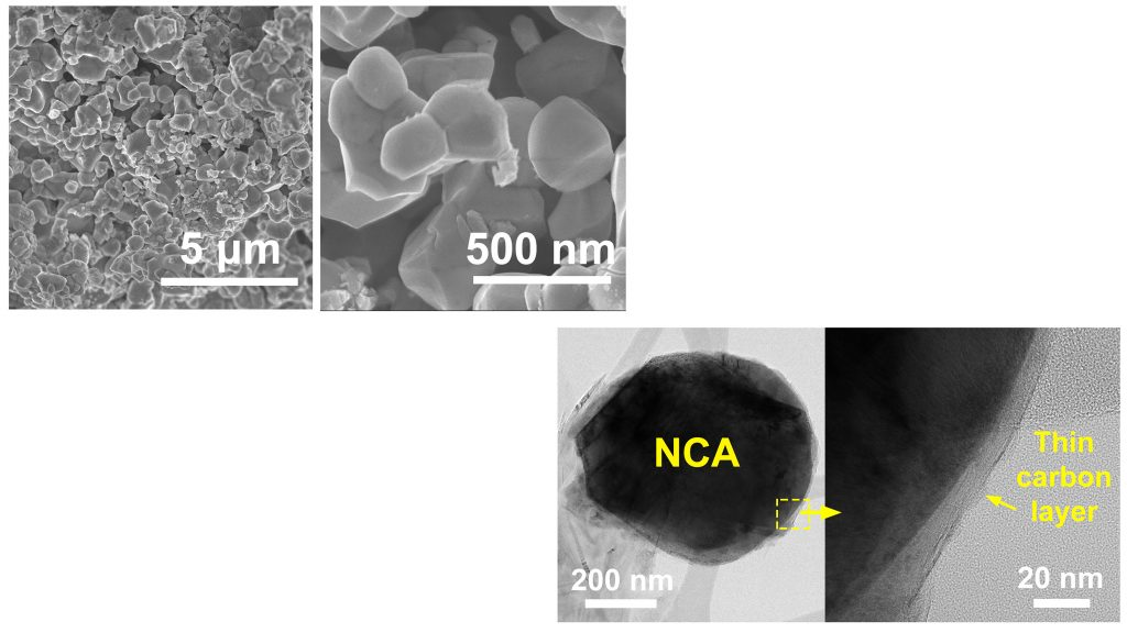 Figure 1: Scanning electron microscopy images of as-synthesized NCA at different magnifications. Figure 2: Transmission electron microscopy images showing the surface of the Gr-R-nNCA particles CREDIT: Jin-Myoung Lim and Norman S. Luu, Northwestern University