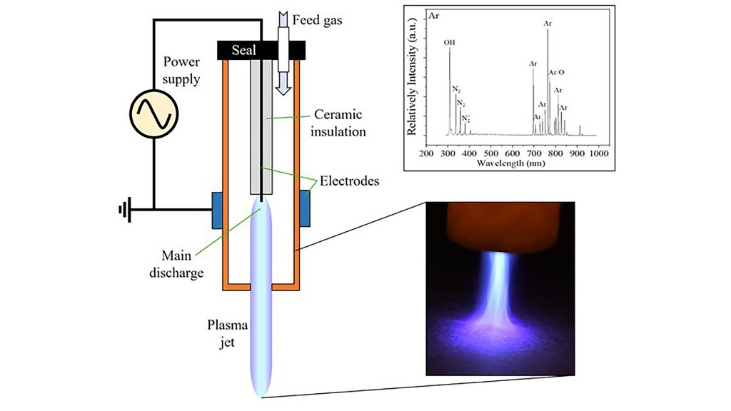 A schematic of UCLA's cold atmospheric plasma device with an image of it in operation. CREDIT: Wirz Research Group, UCLA