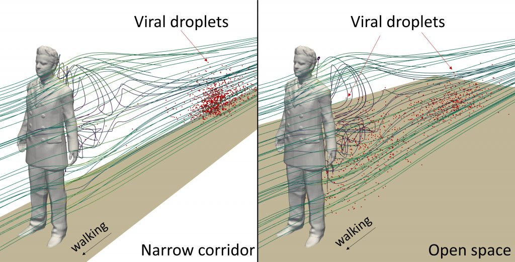 The cough-generated droplets from a walking individual disperse differently in a narrow corridor and an open space. In an open space, the droplets are dispersed in a large range attached to the person; in narrow corridors, the droplets are concentrated in a small bubble and are left further behind. CREDIT: Xiaolei Yang