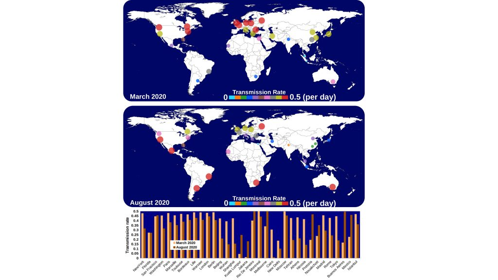 Transmission rates of the coronavirus vary in the northern and southern hemispheres depending on the time of year, pointing to a weather dependence. CREDIT: Talib Dbouk and Dimitris Drikakis, University of Nicosia