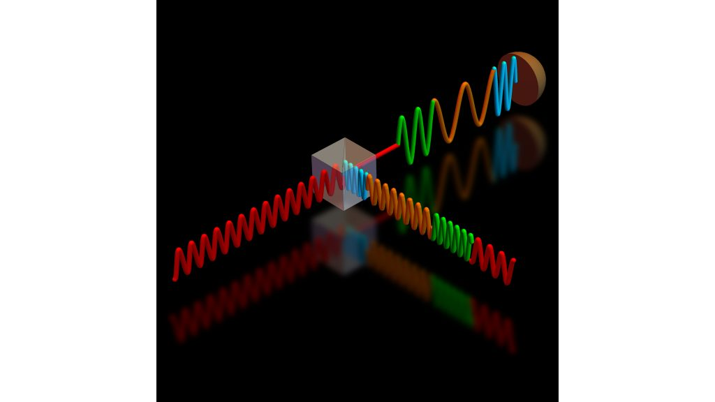 Illustration showing how single-photon detection is used for feedback. Once correct parameters for the reference beam are established, the input state is extinguished. CREDIT: Ivan Burenkov