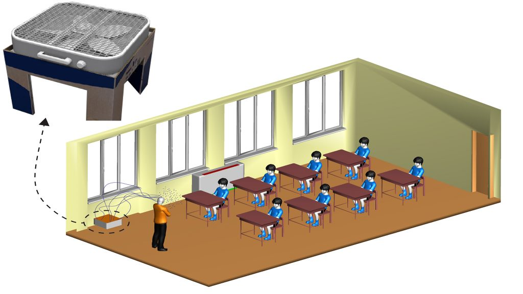 Low-cost portable air cleaner for reducing virus spread in public school classrooms. CREDIT: Ruichen He, Jiarong Hong